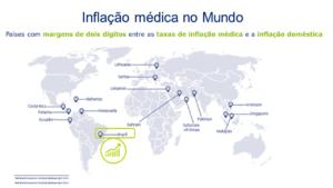 inflação médica 1