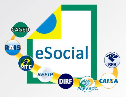 10 passos para implementar o eSocial