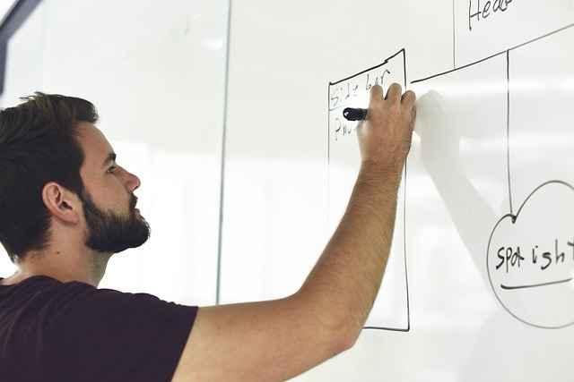 7 pontos que o RH precisa saber sobre Design Thinking