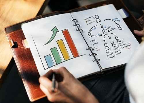 Photo of Cinco dicas para ter mais produtividade em seu trabalho