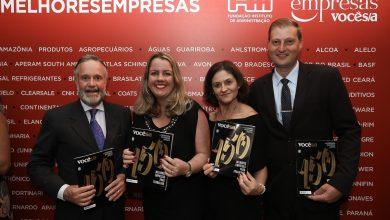 Photo of Termotécnica está há 6 anos entre as Melhores Empresas para Trabalhar no Brasil